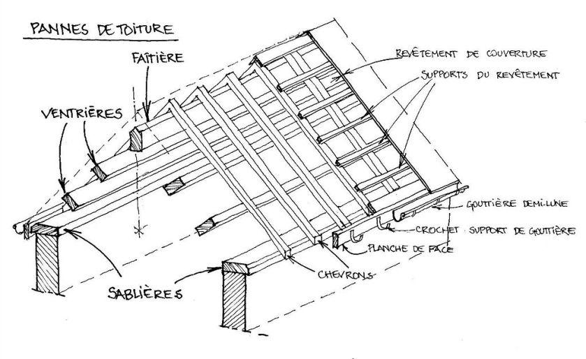 faire une terrasse en beton