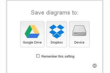 connexion drive google
