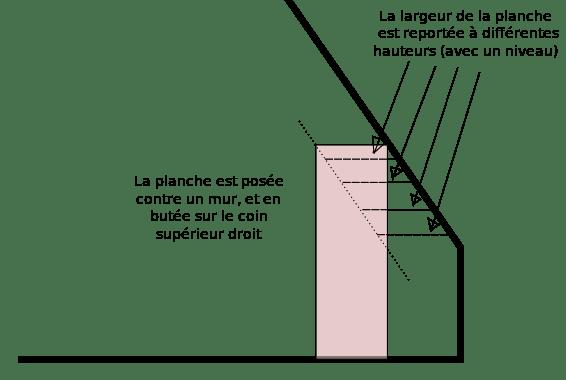 poser des cloisons en placoplatre