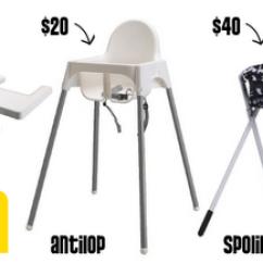 Ikea High Chairs Swivel Chair Dance Debate