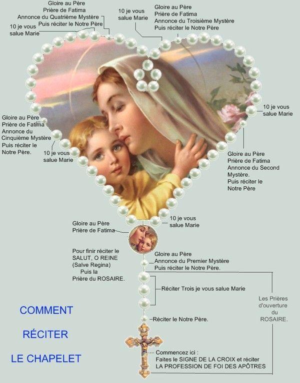 Résultats de recherche d'images pour «le rosaire»