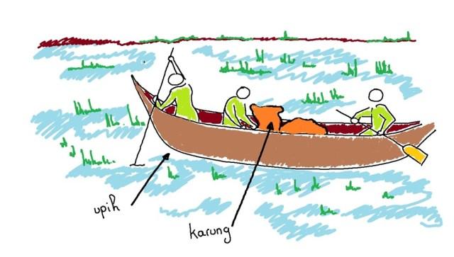 récolte du riz jeu uppih nggisut