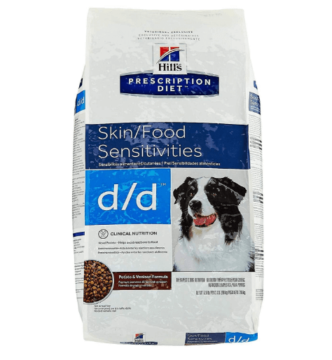 Top 50 Best Dog Foods For Allergies in 2020 (Reviews)