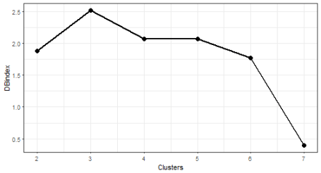 plot of chunk unnamed-chunk-4