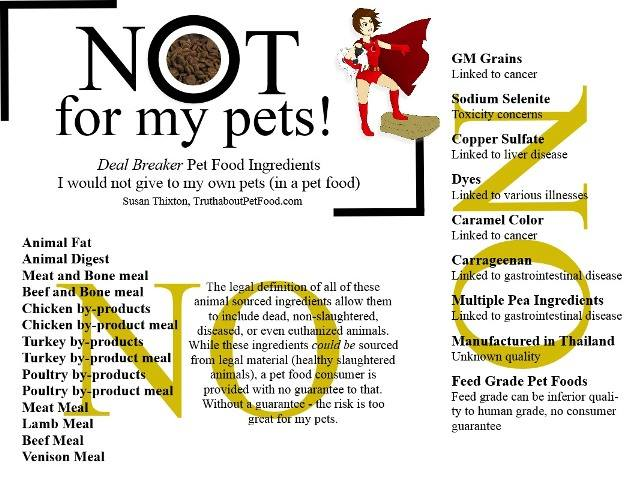 The health risks caused by our pets ingesting contaminated food are real, and they are rampant