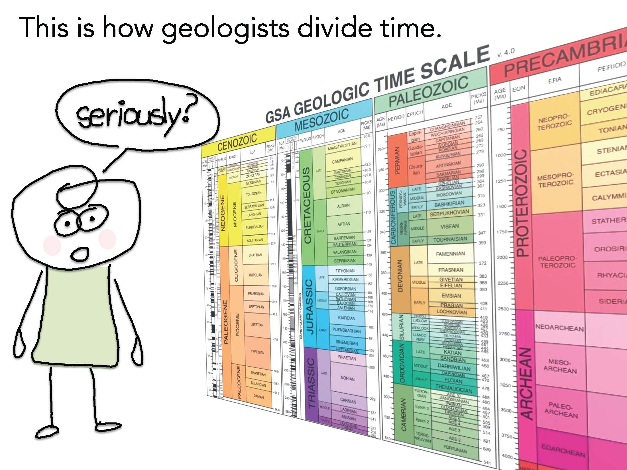 Ms Nickel S Intro To Geology Support Blog March