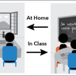flipping-the-classroom