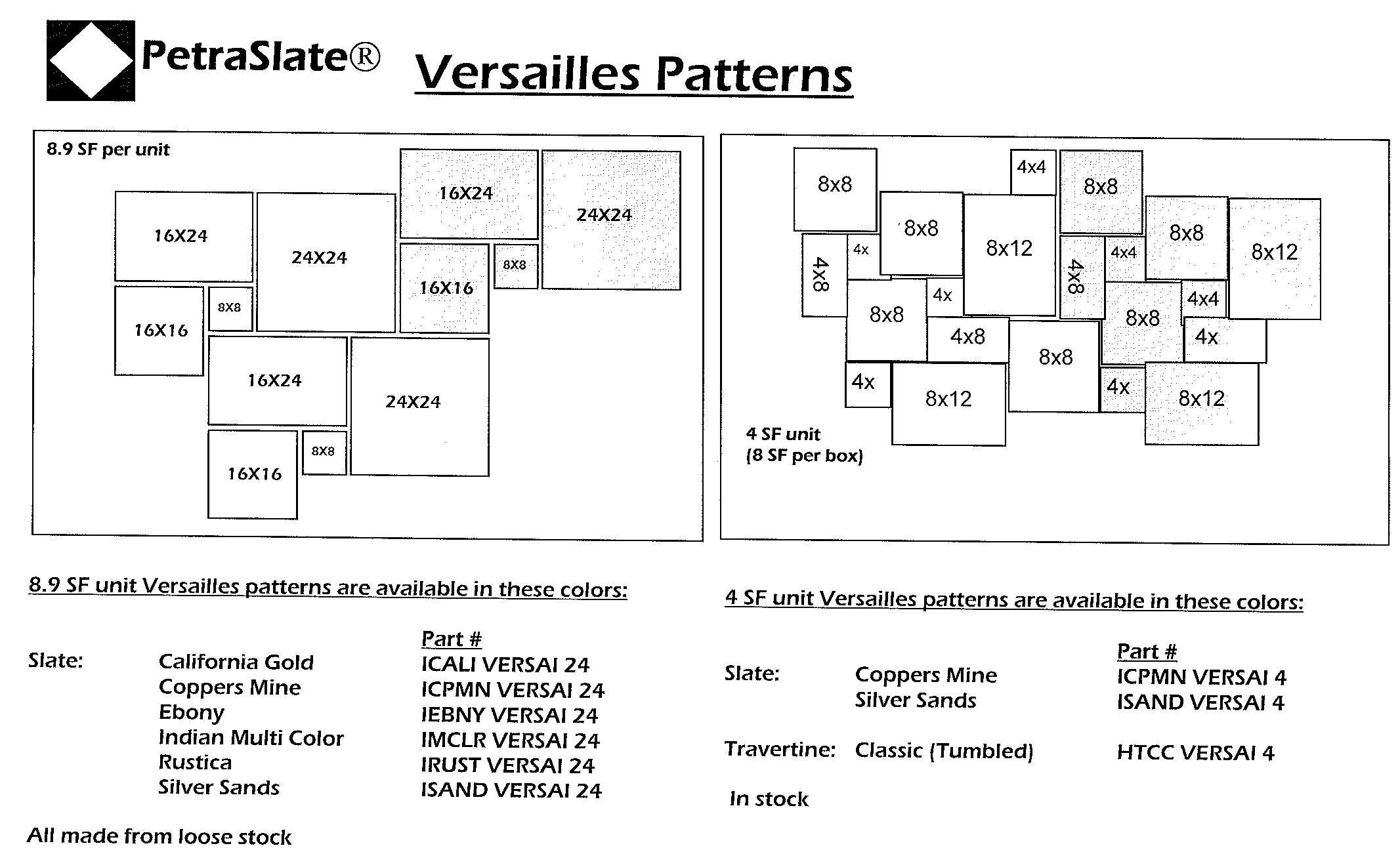 velux window motor wiring diagram 2003 expedition fuse box home roofing get free image about