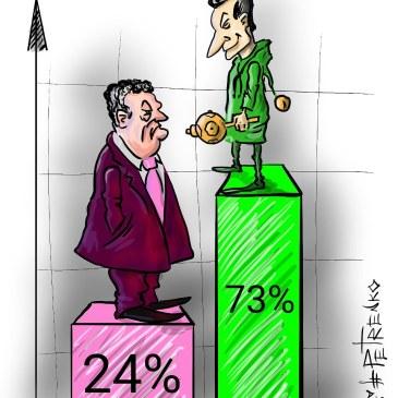 Остаточні результати виборів…