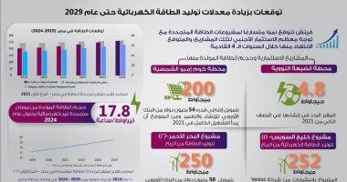 زيادة معدلات توليد الطاقة الكهربائية حتى 2029 .. انفوجراف