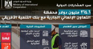 364 مليون دولار محفظة التعاون الدولي لمصر مع بنك التنمية الأفريقي.. انفوجراف