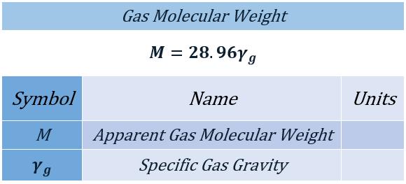 gasmolecularweight