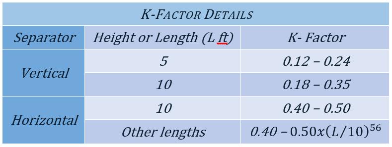 kfactordetails