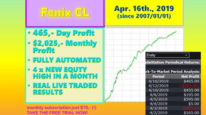 Fenix CL Petronelsystems