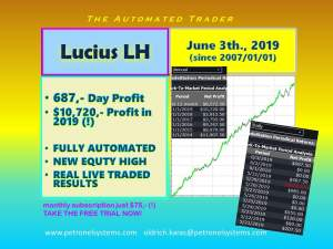 Lucius LH Petronel Systems