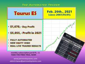 Taurus ES Profitable Automated System New Equity High