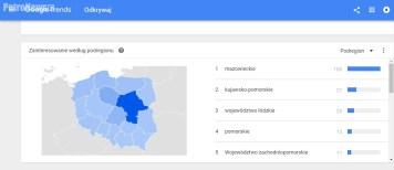Fot. Google Trends