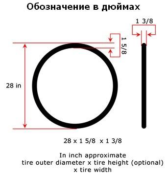 Обозначение размеров велошин