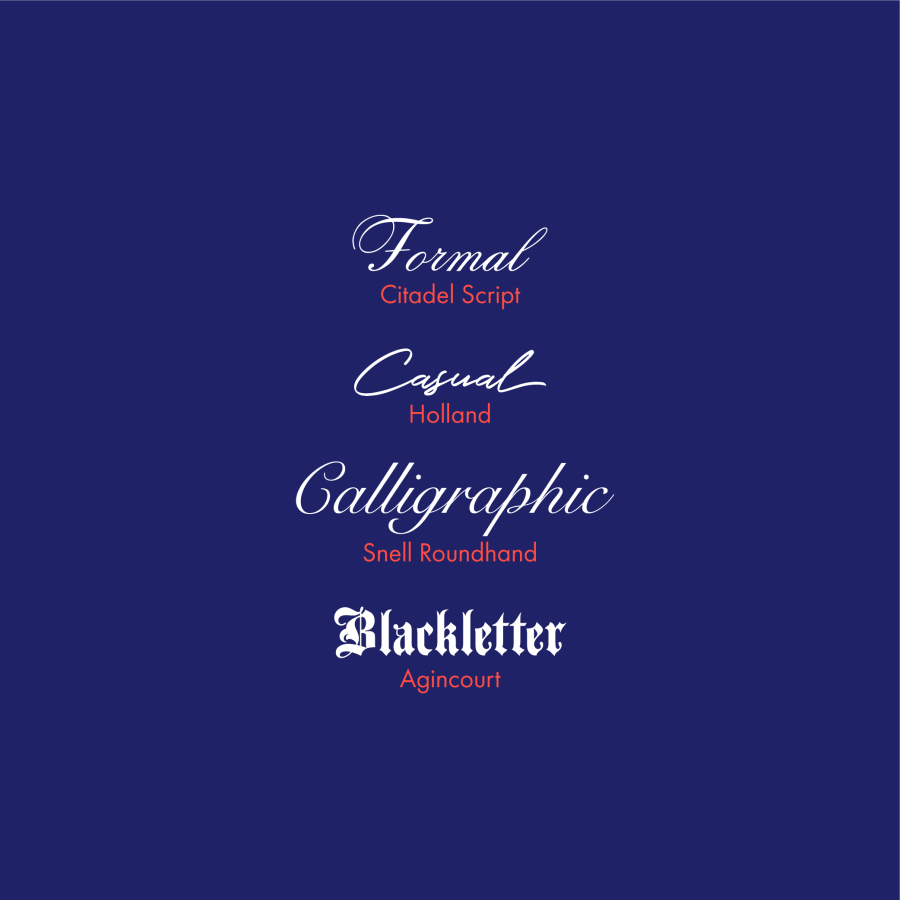 The different kinds of script typefaces.