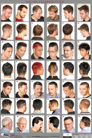 salon clipper cuts poster