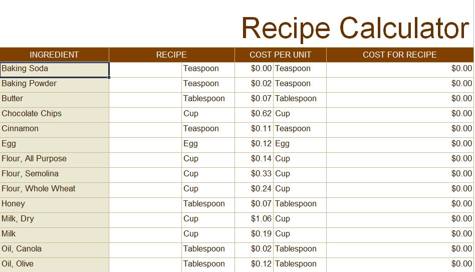 Recipe Cost Calculator / Spreadsheet | PetryDesigns