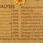 ULTRA-Weight-Management-Dog-Food-0-0