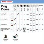 Dog-Mate-Small-Dog-Door-White-0-0