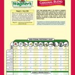 Wagners-42032-Cardinal-Blend-Bucket-5-12-Pounds-0-0