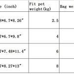 Glield-Foldable-Pet-Travel-Carrier-Bag-Winter-Warm-Multifunctional-Dog-Bag-PBB01-0
