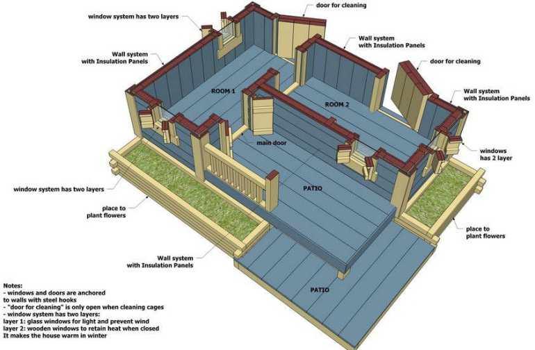 dog house blueprints