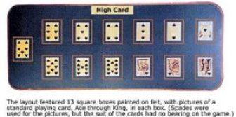 Faro Table cards