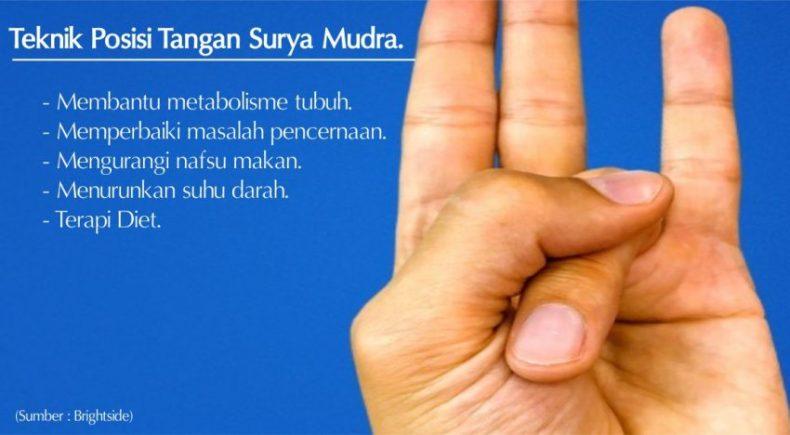 urutan jari, urut sendiri jari, rawat diri dengan urutan jari, meditasi dengan urutan jari, manfaat mengurut jari, manfaat urutan jari