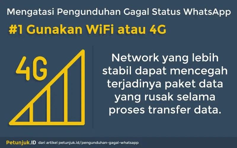Mengatasi Penguduhan Gagal Status WhatsApp dengan menggunakan koneksi WiFi atau 4G