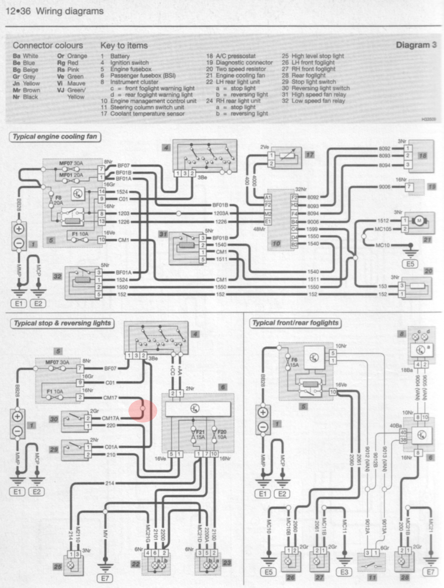 peugeot 206 wiring diagram er for social networking site gti reverse lights not working