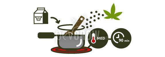 Chauffer le lait entier dans une casserole et ajouter les bourgeons de cannabis déchiquetés.