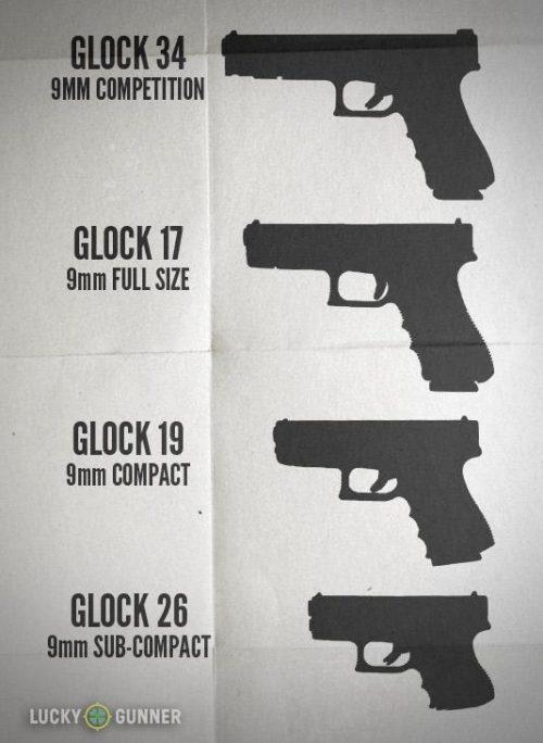 Gun Size Chart : chart, [Battle, Nines], Tactical