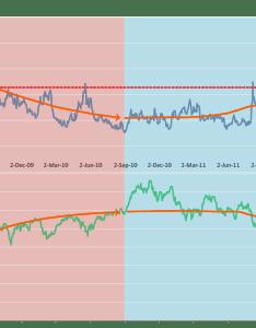In also nifty volatility index part the third  rh kaushalmahajan