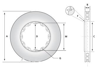disc-dimensions