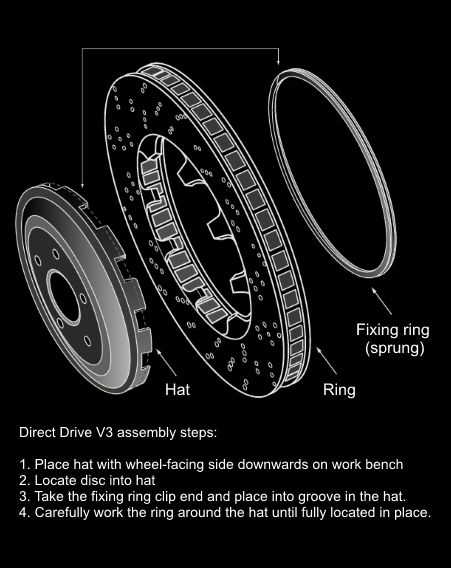 PFC V3 disc fitting instructions