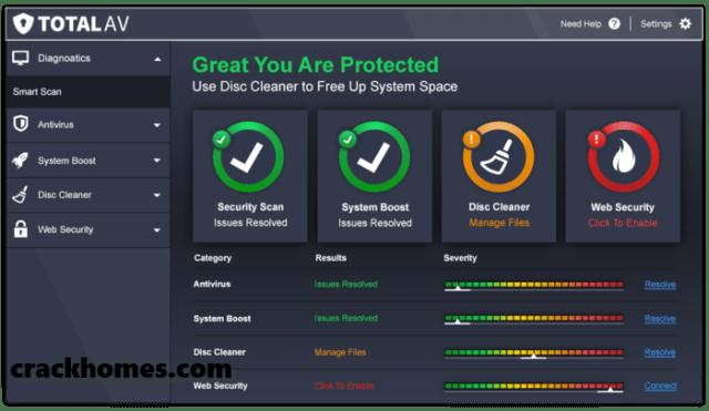 Avast SecureLine VPN 2020 Cracked With Free Download