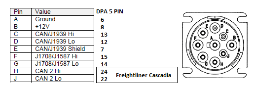9 pin deutch connector on semi trucks