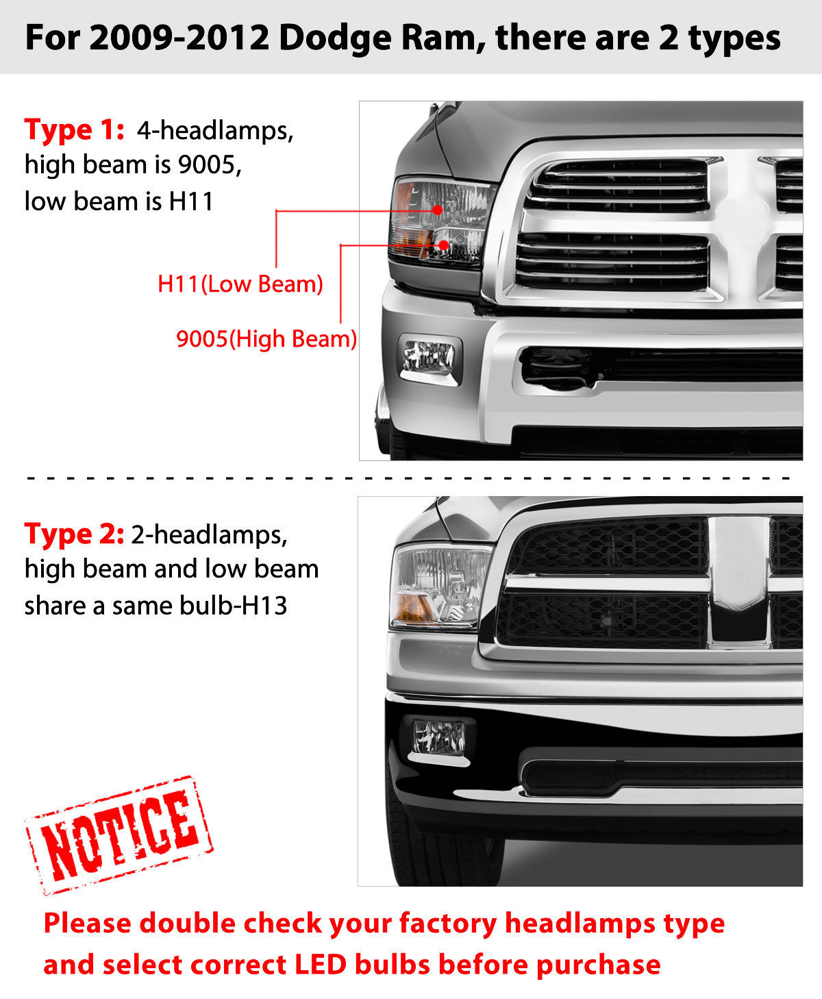 2015 F150 Fog Light Bulb Size : light, Headlight, Hi/Low, Dodge, 2006-2012, Truck, Parts, Ib-john, Lighting, Lamps