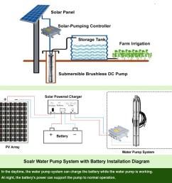 water pump system installation diagram 1  [ 1000 x 1000 Pixel ]