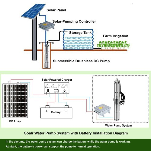 small resolution of water pump system installation diagram 1