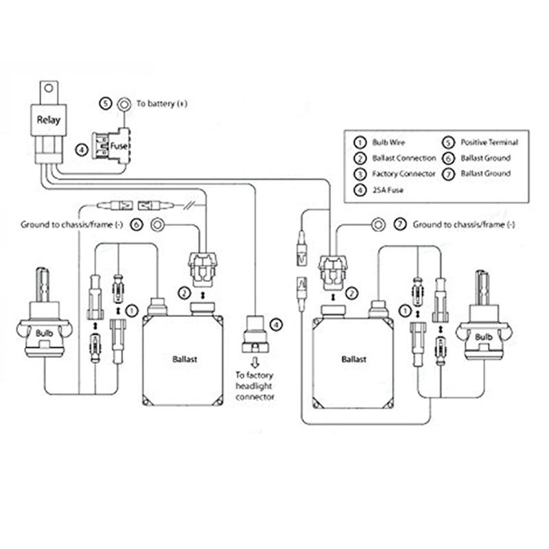 NEW H4 9003 HID Relay Harness 12V 35W/55W Bi-Xenon Hi/Lo H