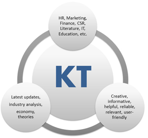 Knowledge Tank Process