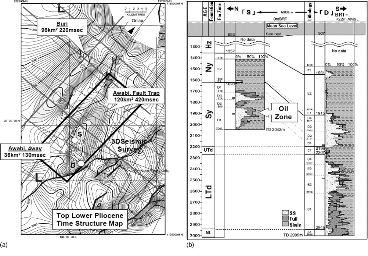 hight resolution of download figure open in new tab download powerpoint fig 3 two exploration wells in the deep water