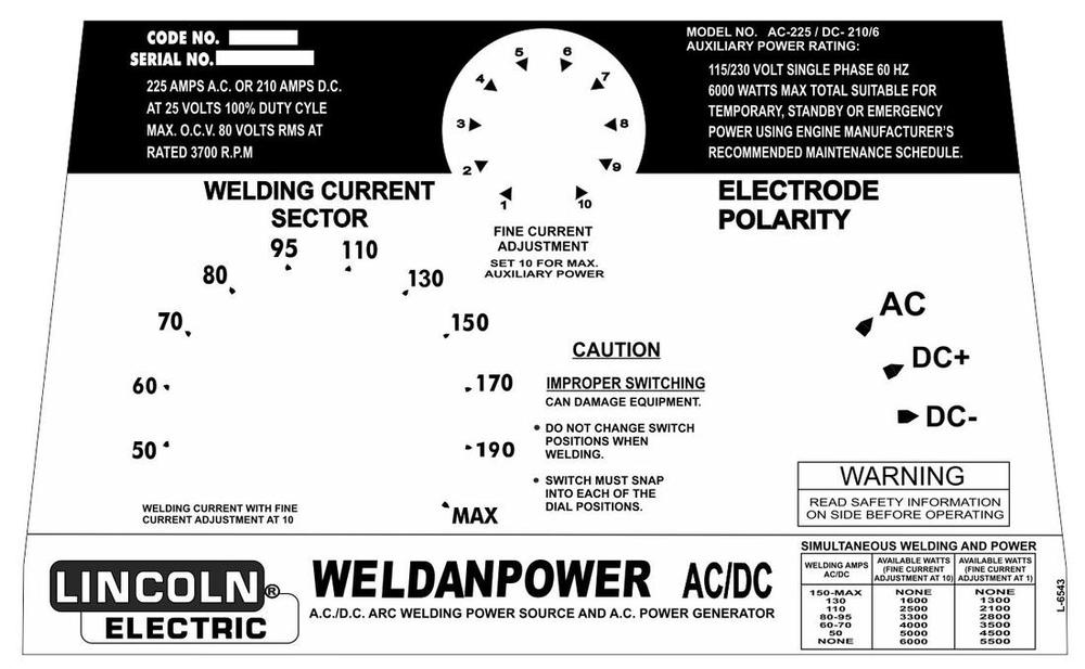 Lincoln Welder Control Plates & Decals, Miller Welders