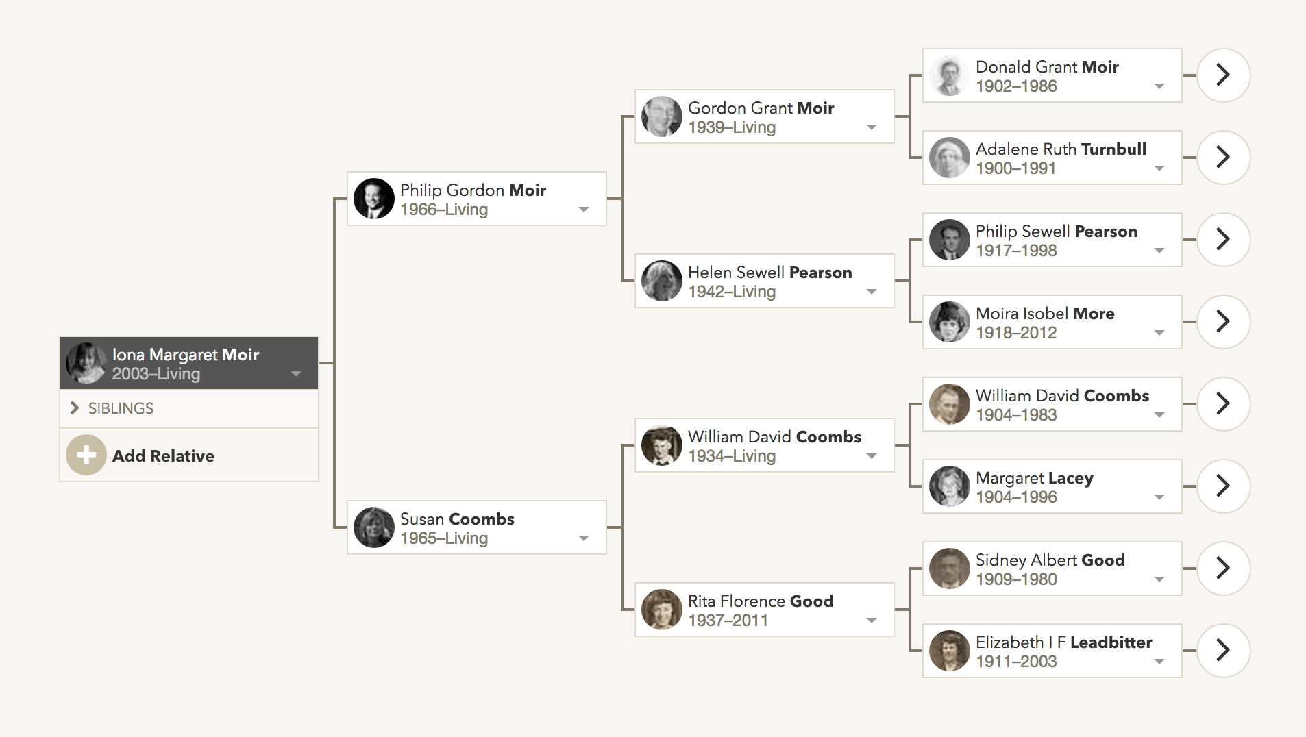 Findmypast Family Tree – one year old this week!