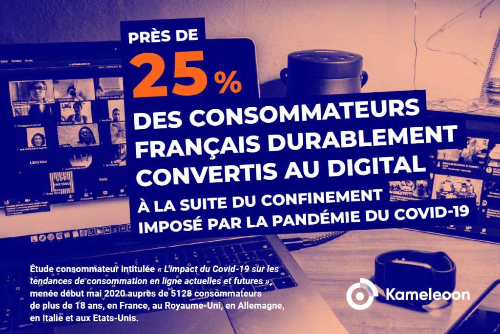 enquete conso kameleoon | Les consommateurs français & le digital : fort impact du confinement
